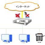 情報セキュリティ導入の必要性と課題